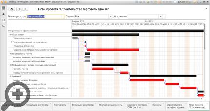 План проекта в 1С:Документооборот 8 КОРП