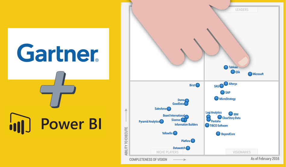 Power BI + Gartner